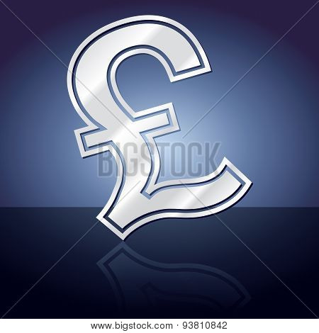 Pound Currency Symbol