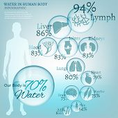 image of blood drive  - Water is the driving force of all nature - JPG