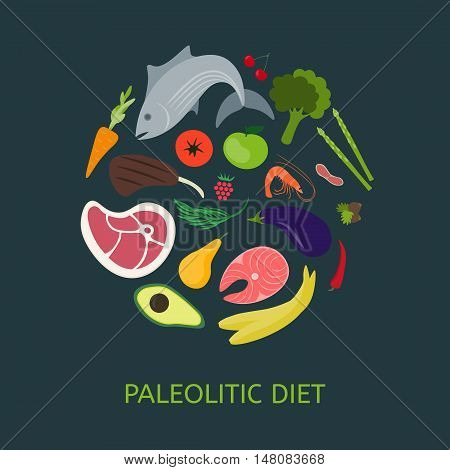 Paleo diet. Products included in the diet in the form of a circle.