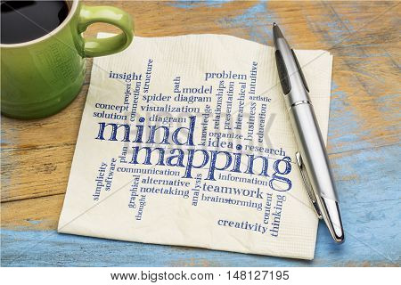 mind mapping word cloud - handwriting on a napkin with a cup of coffee