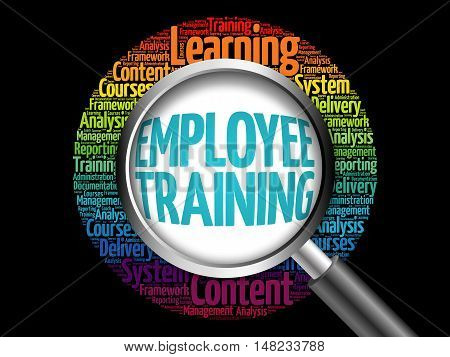 Employee Training Word Cloud