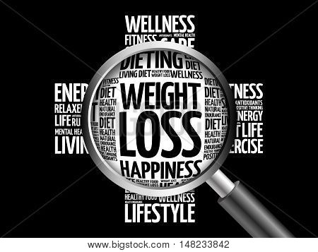Weight Loss Word Cloud With Magnifying Glass