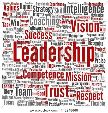 Vector concept or conceptual business leadership or management square word cloud isolated on background metaphor to strategy, success, achievement, responsibility, authority, intelligence competence