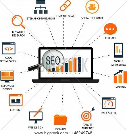 Laptop with search engine magnifying glass and icon set of website SEO optimization programming process and web analytics elements.