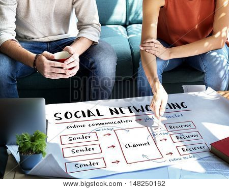 Social Networking Channel Diagram Graphic Concept