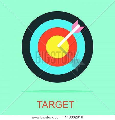 Targeting Sign