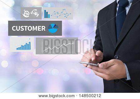 Customer        (customer Satisfaction Service Efficiency Loyalty)