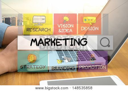 MARKETING STRATEGY SEARCH WEBSITE INTERNET SEARCHING businessman working