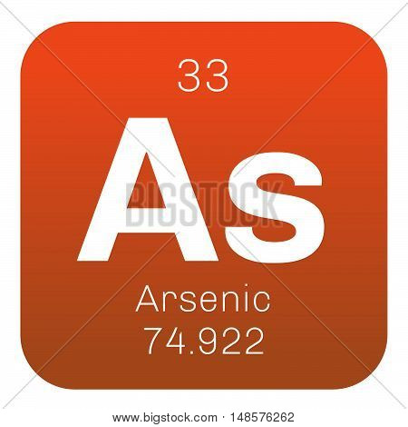 Arsenic Chemical Element