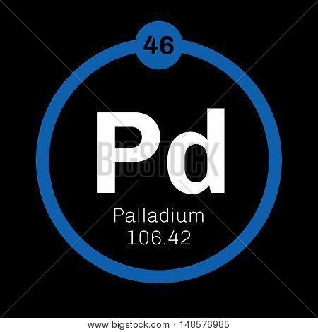 Palladium Chemical Element