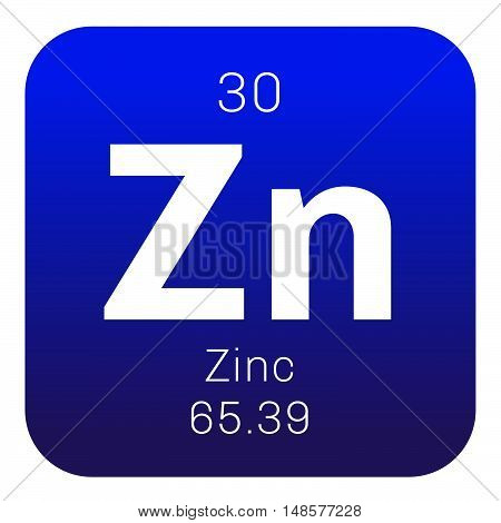 Zinc Chemical Element