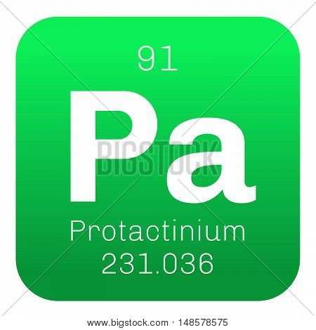 Protactinium Chemical Element