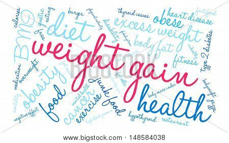 Weight Gain Word Cloud