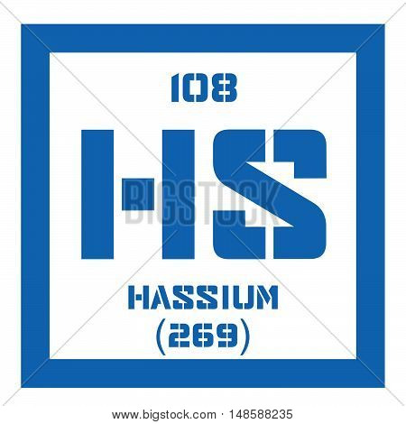 Hassium Chemical Element