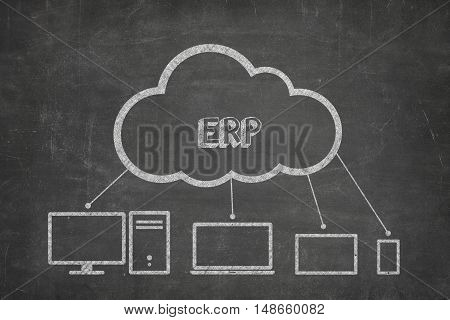 ERP concept on blackboard with computer icons
