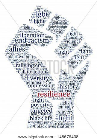 Resilience Word Cloud
