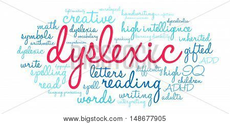 Dyslexic word cloud on a white background.