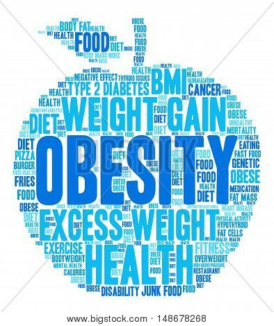Obesity word cloud on a white background.