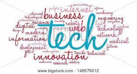 Tech Word Cloud