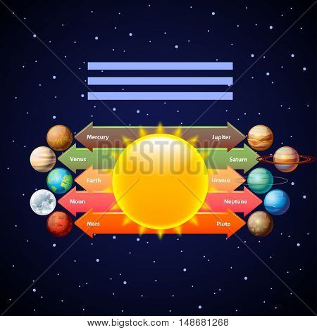 Planets infographics with arrows on starry sky background vector