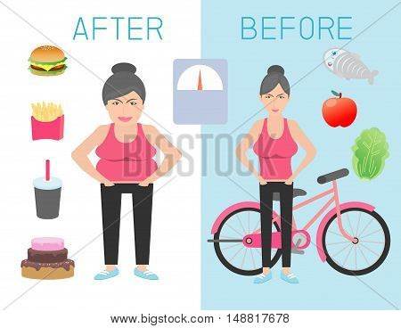 fat and slim woman figure before and after the diet,healthy lifestyle,obese women lose weight ,thick and thin girls,Fat and thin woman before and after, Vector Illustration