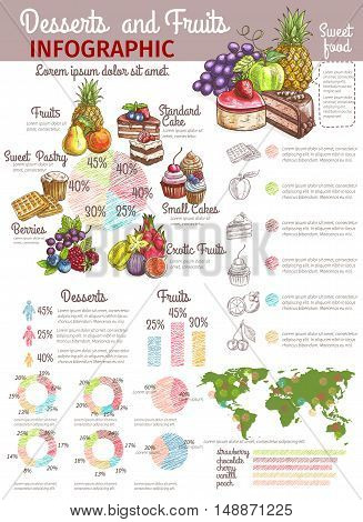 Desserts and fruits infographics. Placard with graphs, charts, diagrams and vector icons of exotic fruits carambola, dragon fruit, fig, pineapple, apple, grape, apricot, peach, blueberry, raspberry, black currant sweet cake cupcake muffin