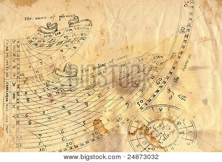 Old Grunge Paper With Horoscope Signs