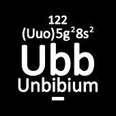 Periodic Table Element Unbinilium Icon. Vector Illustration. poster