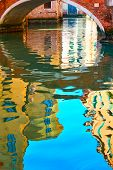 Venetian mirror - Houses, blue sky and small bridge reflect in the water of canal. Venice in water r poster