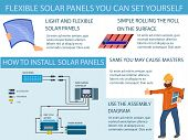 Solar Panel And Power Generation System. Solar Panel, Battery, Charge Controller And Inverter. Solar poster