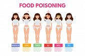 Woman Having Food Poisoning Symptoms. Diarrhea, Nausea, Abdominal Pain. Vector Illustration poster
