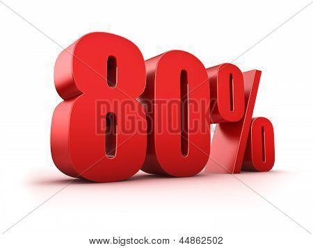 80 Por cento