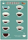 Collection of coffee brands, poster design, vector illustration poster