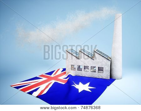 Australian Industry Development