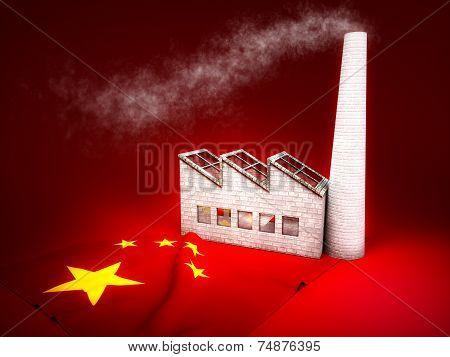 Chinese Industry Development