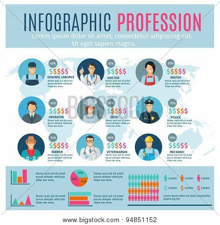 Professions Infographics Set