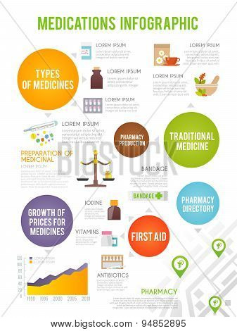 Pharmacist Infographics Set