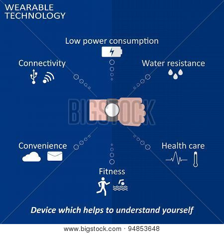 Wearable technology infographic with smart devices and icons. Vector Illustration EPS10.