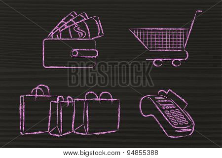 Retail Industry: Wallet With Money, Cart, Bags And Payment Terminal