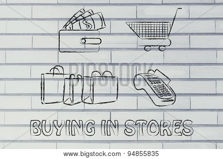 Buying In Stores: Wallet With Money, Cart, Bags And Payment Terminal