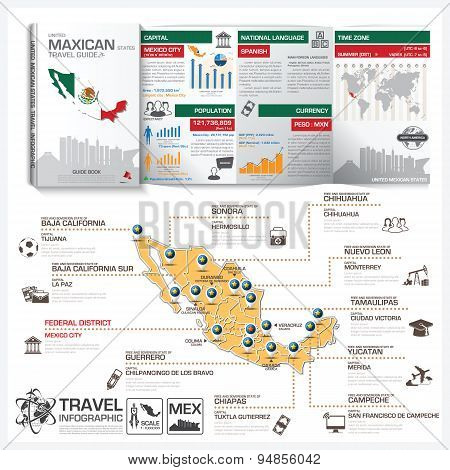 United Mexican States Travel Guide Book Business Infographic With Map