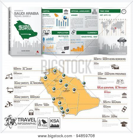 Kingdom Of Saudi Arabia Travel Guide Book Business Infographic With Map