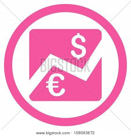 Euro Dollar Chart vector rounded icon. Image style is a flat icon symbol inside a circle, pink color, white background.