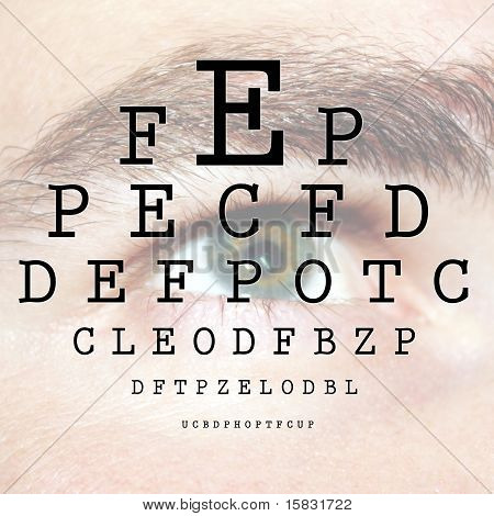 Medical Eye Test