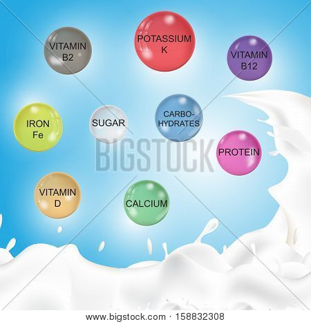 Concept nutrient content of milk, vector illustration