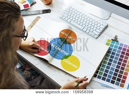 Inspire Be Creative Thinking Concept