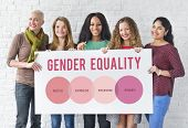 Women Rights Human Gender Equal Opportunity Concept poster