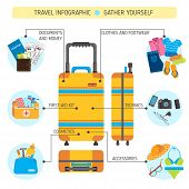 Big Suitcase Set, Travel Infographics, Pack Suitcase Infographics, Necessary Items For Traveling, Ho poster