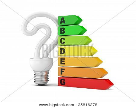 Energy Saving Concept. Energy Performance Scale With Light Bulb