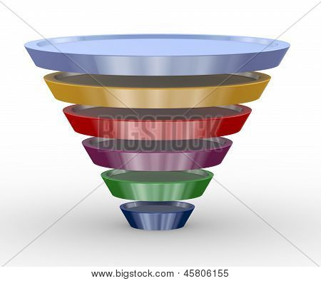3D Funnel Structure Design